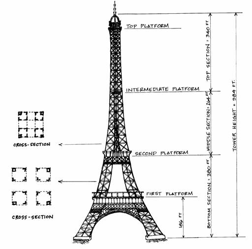 4 27 Volume Of The Eiffel Tower General Zack S Sandbox